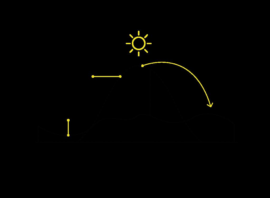 Schema thuisbatterijen